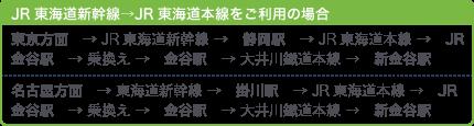 access03-01