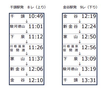 20160312kaisei01