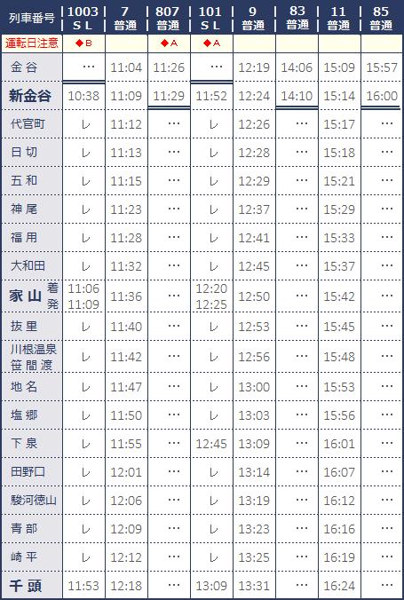 時刻表 | 大井川鐵道【公式】