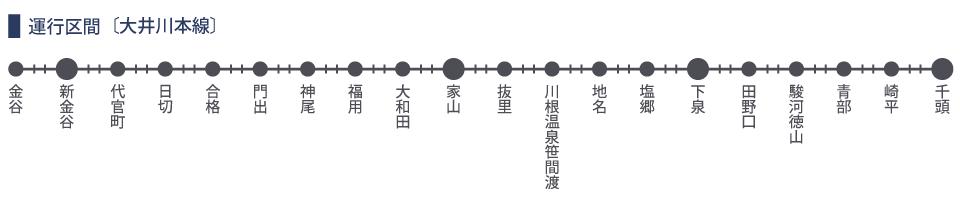 運賃 電車